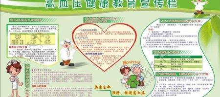 高血压健康教育宣传栏图片