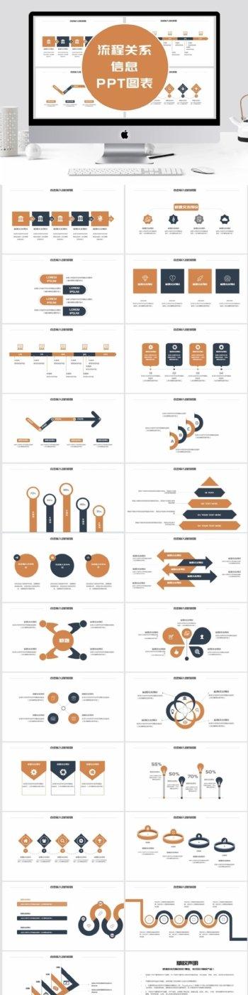 简约流程关系信息PPT图表