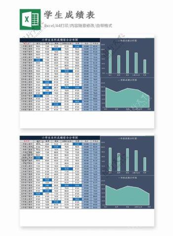 小学生成绩分析表Excel模板