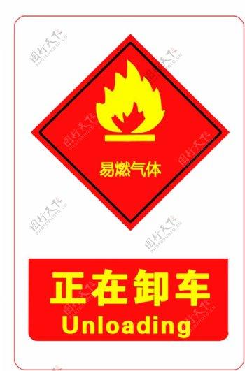 易燃气体卸车警示牌