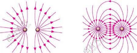 磁感线电场线图片
