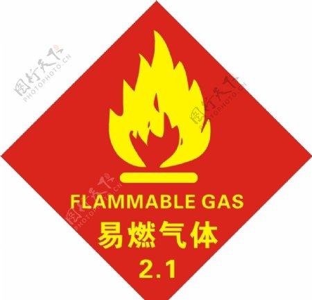 易燃气体标志图片