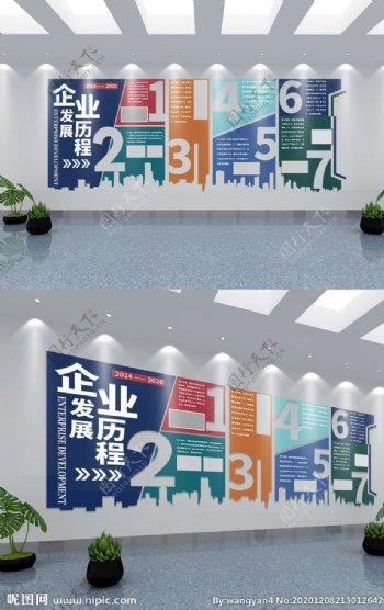 公司企业发展历程文化墙图片