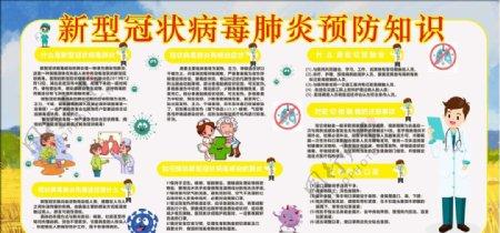新冠状病毒肺炎预防知识图片