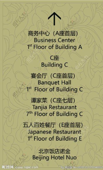 饭店指示牌底纹图片